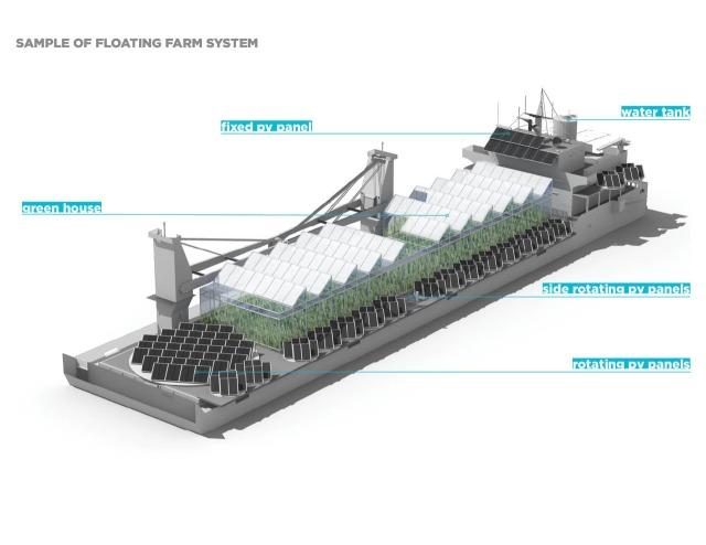 Terreform barža - plutajuće farme kao jedna od solucija za samoodrživost grada