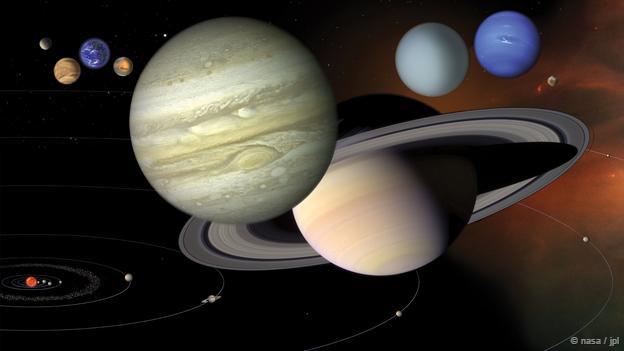 Stilizovan pogled na naš Sunčev sistem (Foto: NASA / JPL)
