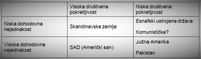 BrankoMilanovic (2)