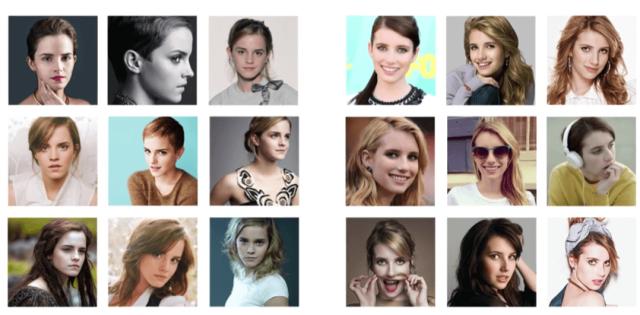 SenseTime je razvio algoritam za prepoznavanje i grupisanje lica i predmeta. Foto: SenseTime.