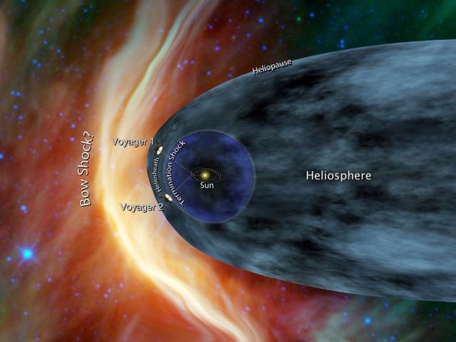 Magična granica: fazni prelazak Vojadžera 1 iz heliosfere, u međuzvezdani prostor
