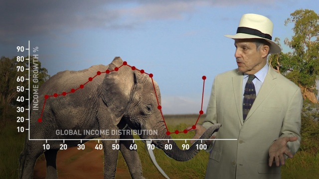 """Čuveni Milanovićev """"Slonov dijagram"""" (Elephant Chart): Globalni kumulativni rast (pad) prihoda u odnosu na globalnu distribuciju prihoda između 1988. i 2008."""