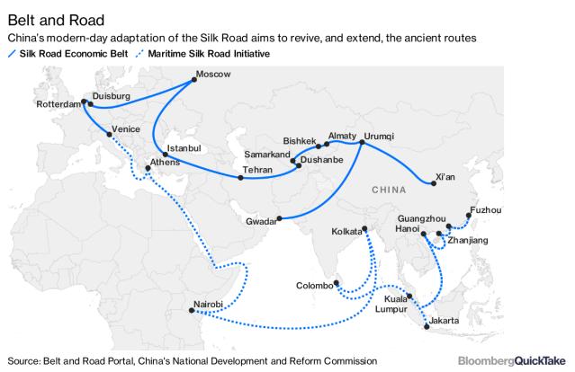 BRI Portal, Kineska nacionalna komisija za razvoj i reformu