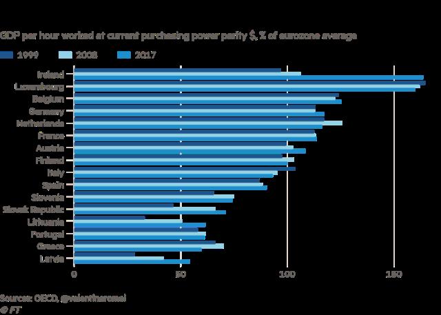 BDP po satu rada shodno trenutnom paritetu kupovne moći u američkim dolarima, prosek evrozone